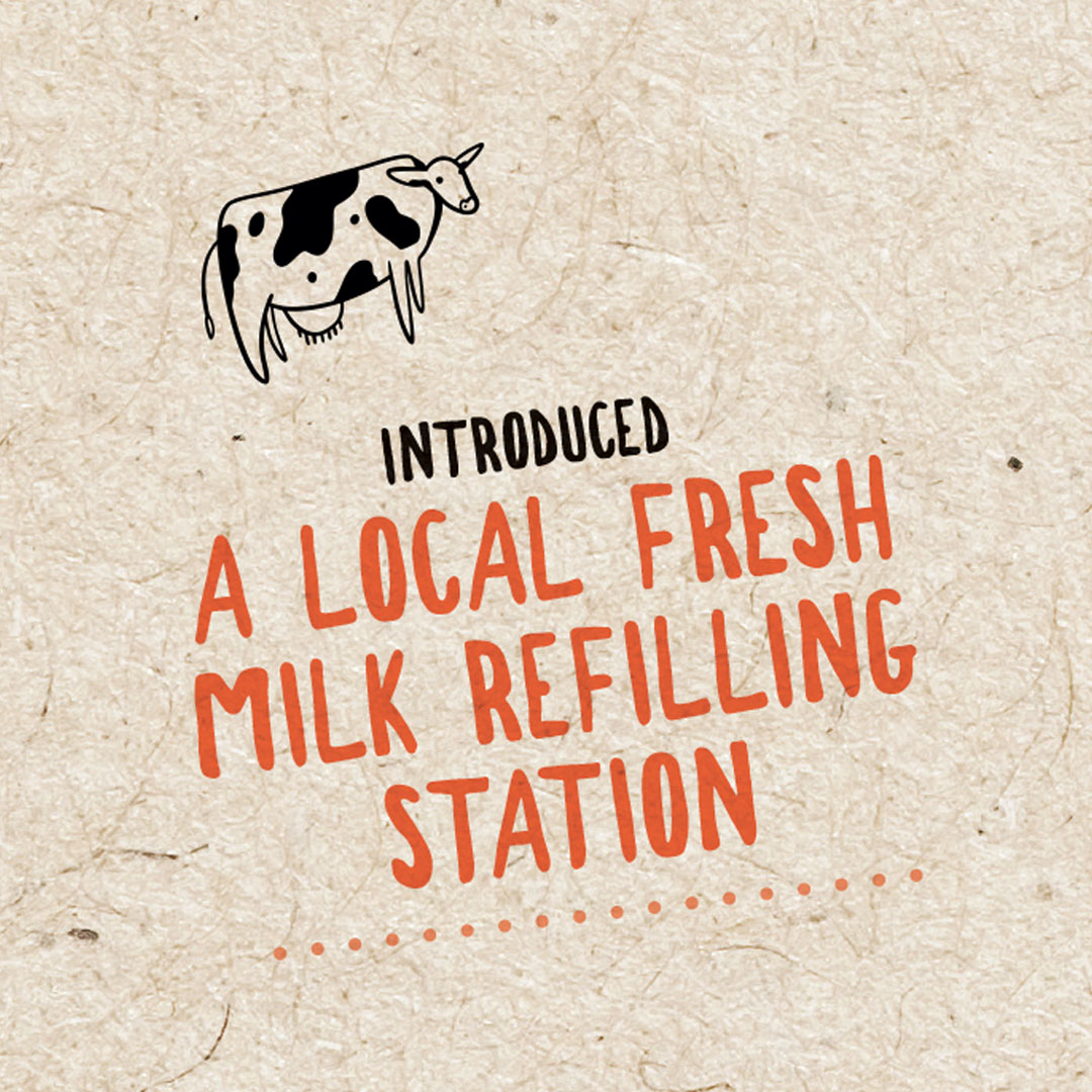 Highlight - Refillable Milk
